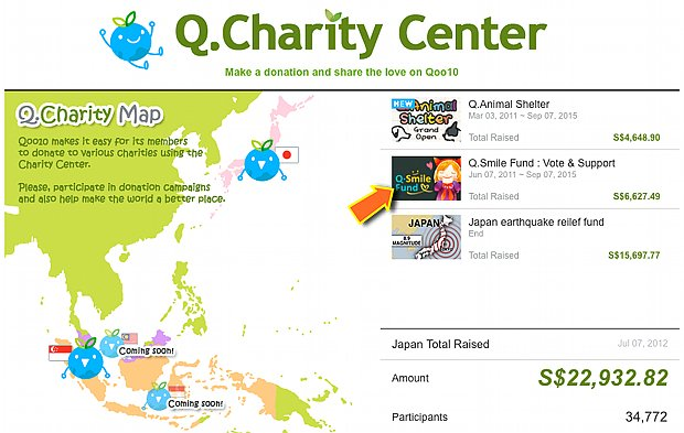 Qoo10 Singapore Charity Donation Center