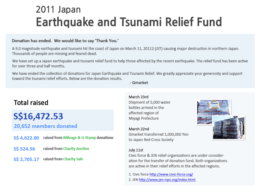 Qoo10 Singapore Gmarket Japan Earthquake Tsunami Relief Fund