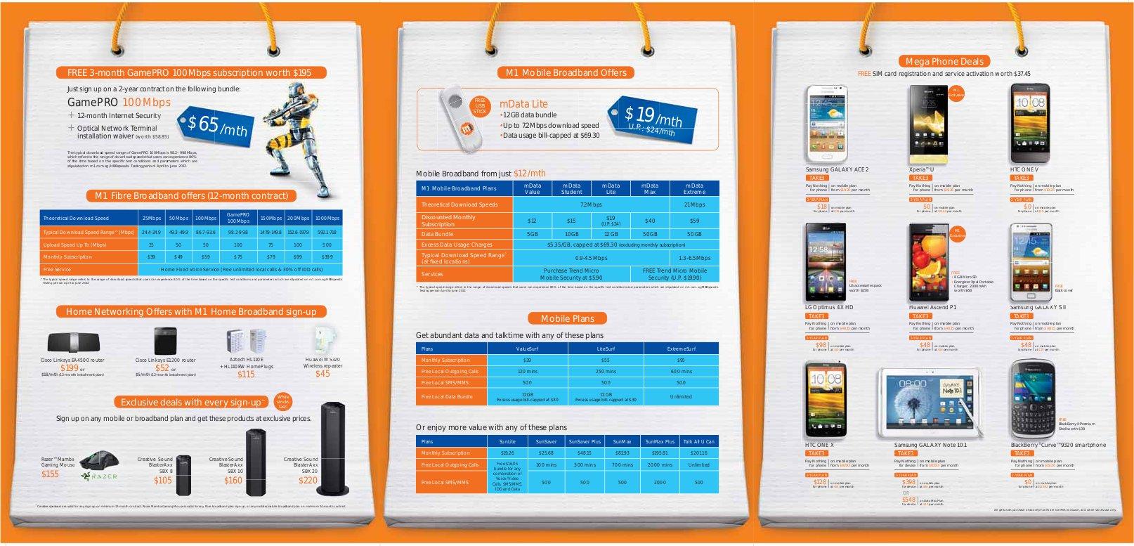 M1 COMEX 2012 Pricelist 2