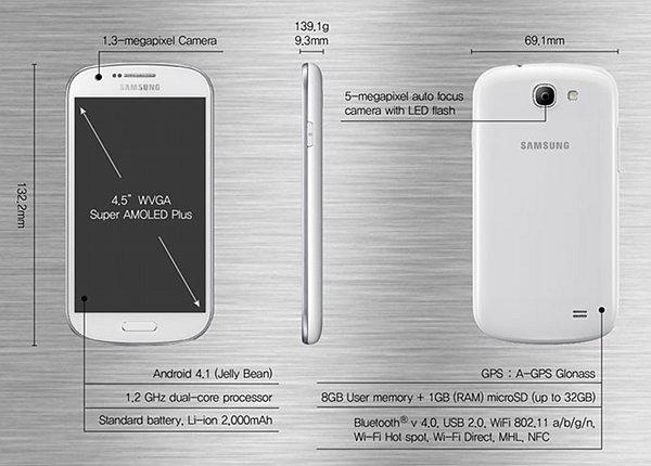Samsung GALAXY Express Specs