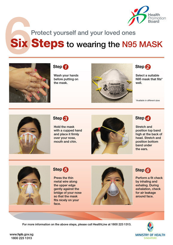 How To Wear The N95 Mask